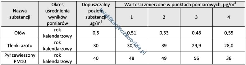 r7_tabela12