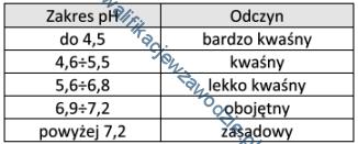 r7_tabela14