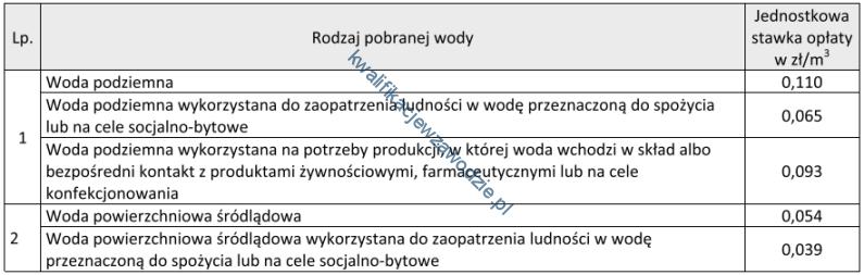 r7_tabela17
