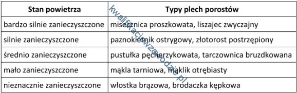r7_tabela18