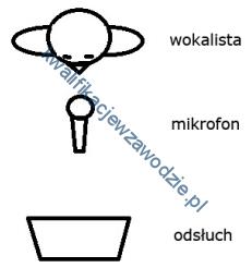 s2_rysunek