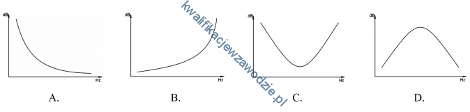 s2_wykresy