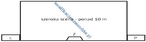 s3_scena