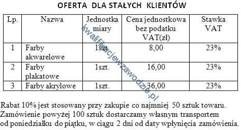 a18_tabela28