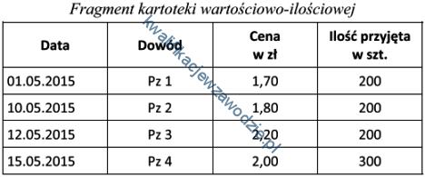 a18_tabela32