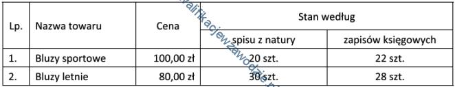 a36_tabela12