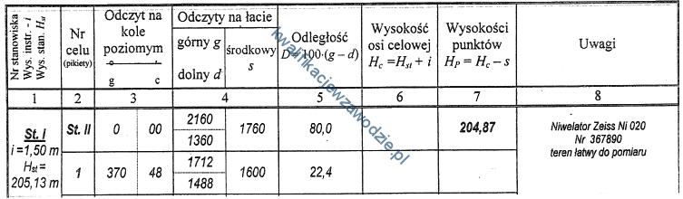 b34_dziennik32