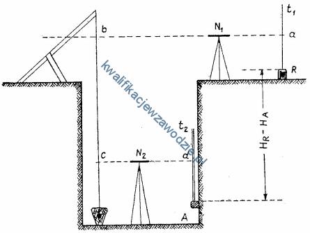 b35_metoda