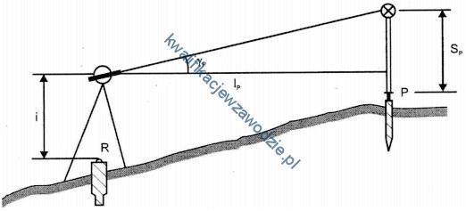b35_metoda2