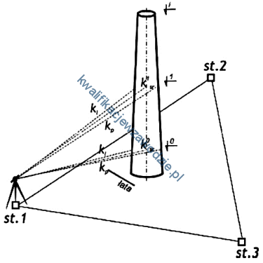 b35_metoda4
