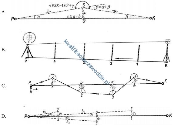 b35_metody