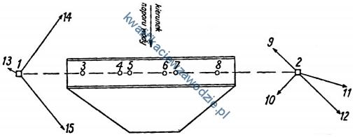 b35_schemat2