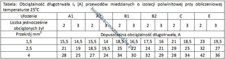 e8_tabela14