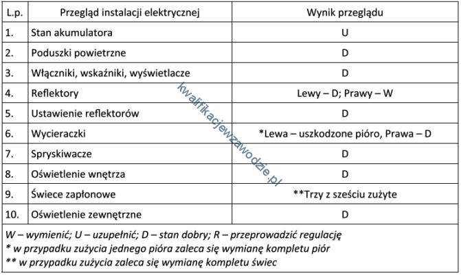 m12_tabela15