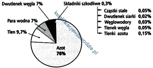 m18_wykres