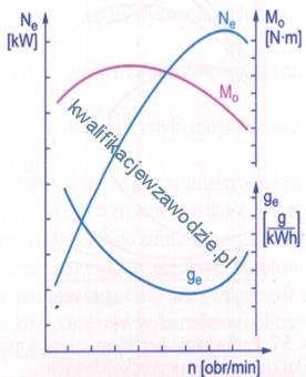 m18_wykres2