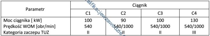 m1_tabela19