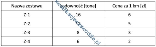 m1_tabela21