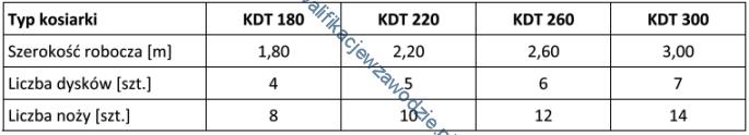 m1_tabela22