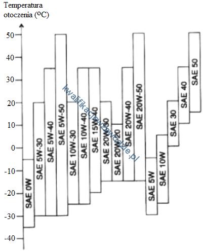 m1_wykres