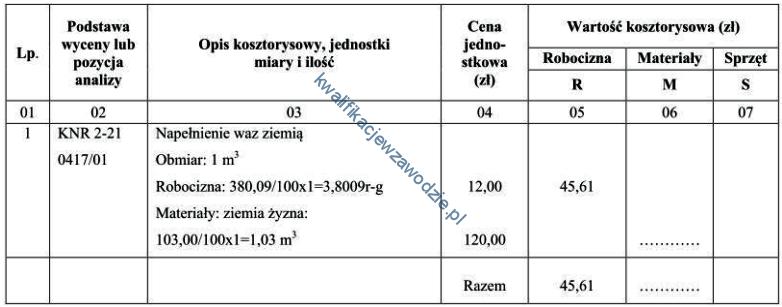 r21_tabela14
