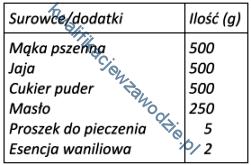 t4_tabela7