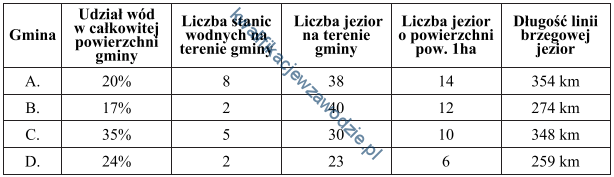 t7_tabela12
