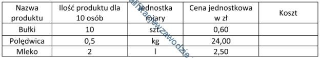 z16_tabela7