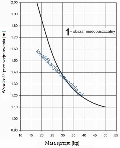 z23_wykres2