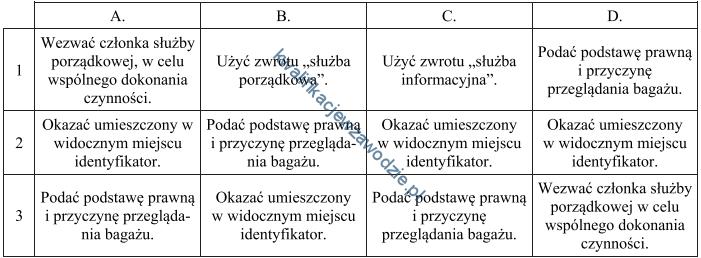 z3_tabela4