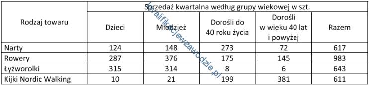 a22_tabela24