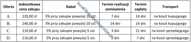 a22_tabela26