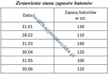 a22_tabela27