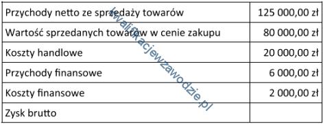 a22_tabela29