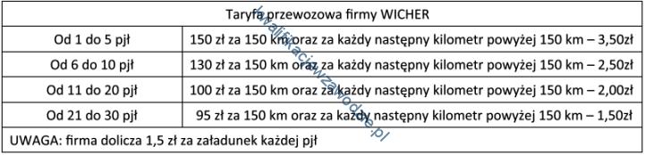 a29_tabela3