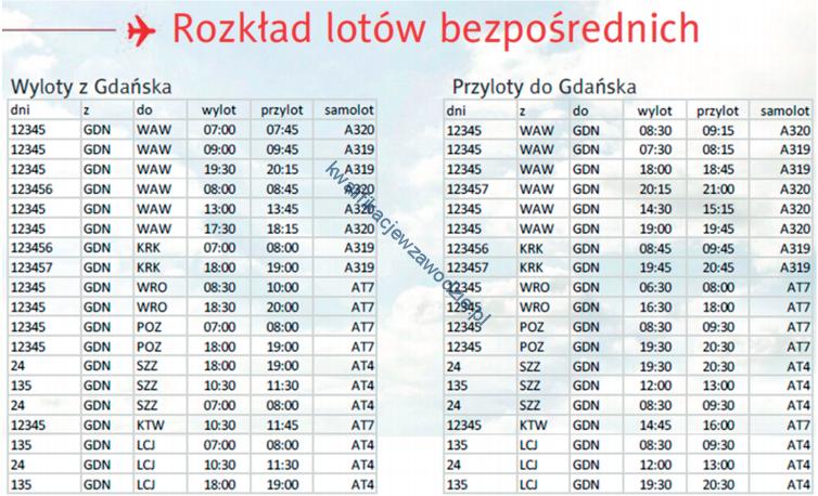 a33_rozklad7
