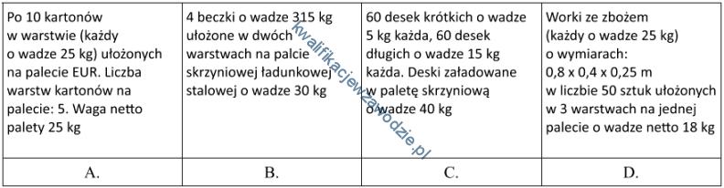 a34_tabela22