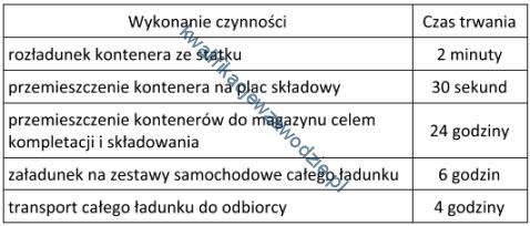 a34_tabela23