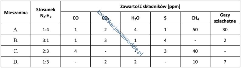 a56_tabela12