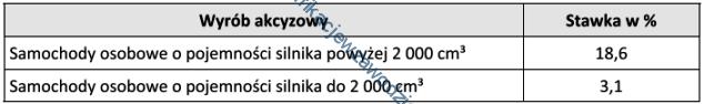 a65_tabela45