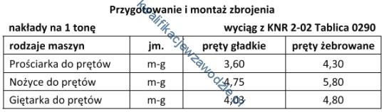 b16_tabela20