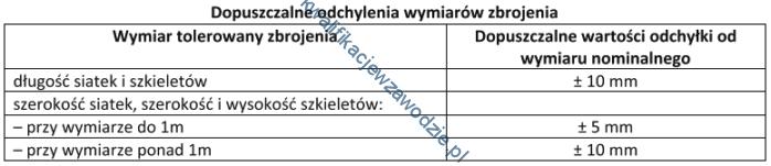 b16_tabela23