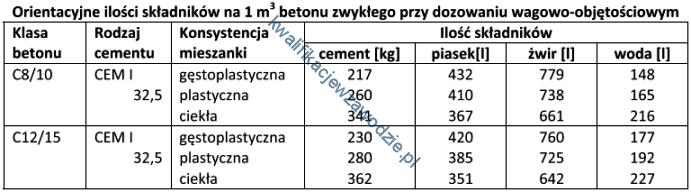 b16_tabela24