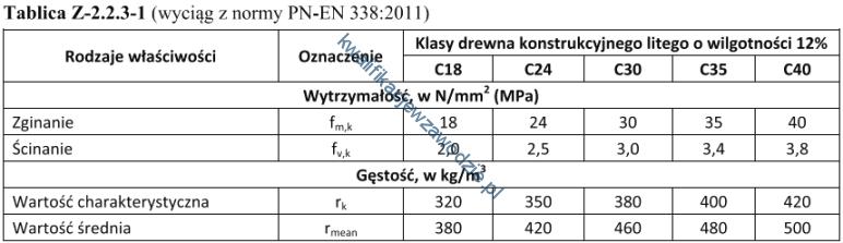 b20_tabela8