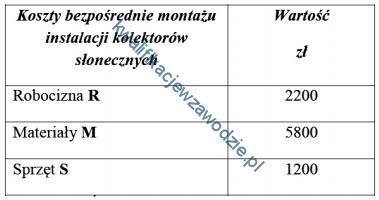 b21_tabela10