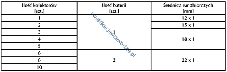 b21_tabela12