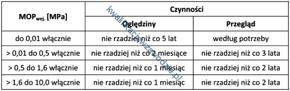 b23_tabela8