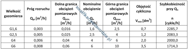b24_tabela15