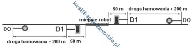 b28_schemat2