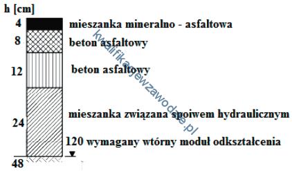 b2_schemat3